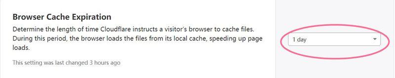 cloudflare cache expiration