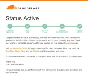 cloudflare status active