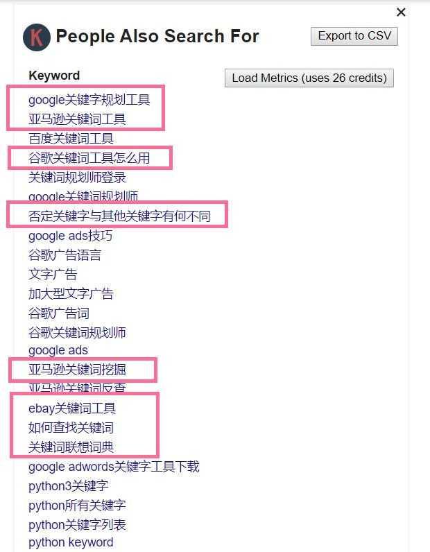 keywords everywhere search keyword
