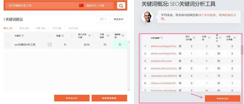 seo keywords analysis tools result by ubersuggest