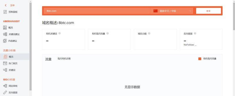ubersuggest-8btc-no-result-in-china