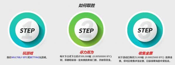 freebitcoin-golden-ticket-step-by-step